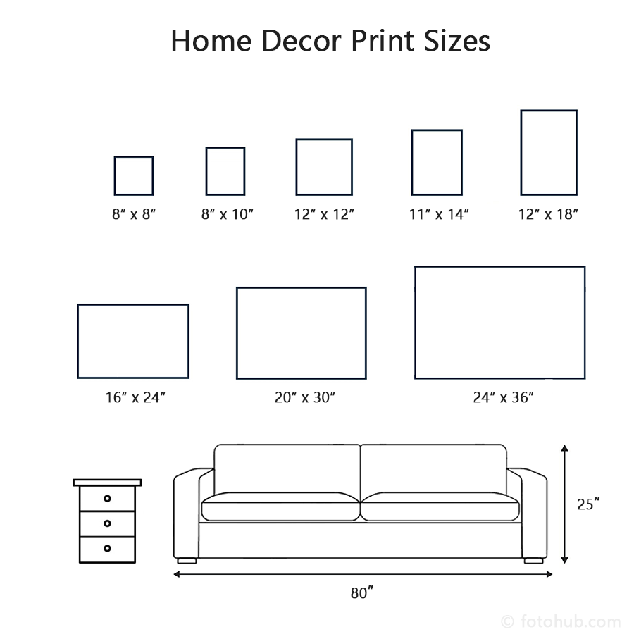 Photo And Home Decor Print Size Guide